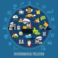 concetto di inquinamento ambientale vettore