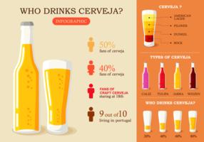 cerveja infografica vettore