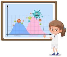 grafico a due ondate di pandemia di coronavirus con icone di coronavirus sulla lavagna con scienziato o medico vettore
