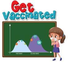 farsi vaccinare con il grafico della seconda ondata vettore