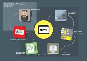 Comunicato stampa Giornalista Infografica vettore