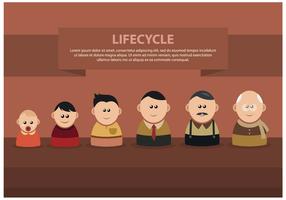 Vettore maschile del ciclo di vita gratuito