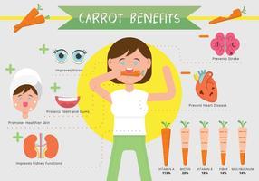 Vettore di Infographic di benefici di carota