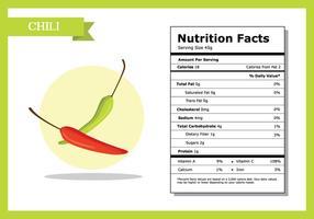 Fatti nutrizionali Chili Vector