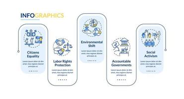 modello di infografica dei valori di cambiamento sociale