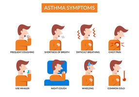 Vettore di Infograpic di sintomi di asma
