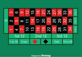 Vettore verde della tabella delle roulette