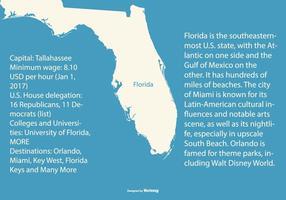 Mappa retrò della Florida vettore