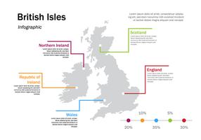 Isole britanniche Infographic vettore