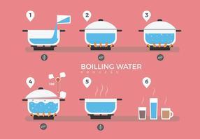 Illustrazione piana di vettore di processo dell'acqua di ebollizione