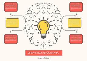 Illustrazione di Infographic di mente aperta vettore