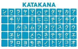 lettere katakana vettore