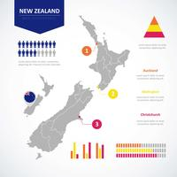 Nuova Zelanda Mappa Infografica vettore