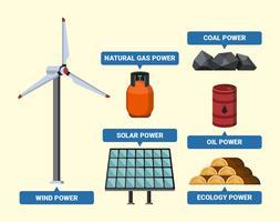 Varia illustrazione dell'elemento di vettore delle risorse naturali