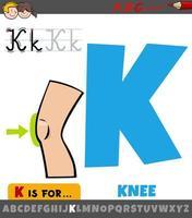 lettera k con parte del corpo del ginocchio dei cartoni animati
