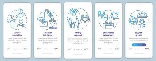 Guida oncologica onboarding schermata della pagina dell'app mobile