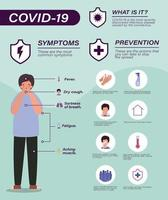 covid 19 prevenzione virus suggerimenti sintomi e disegno vettoriale avatar uomo
