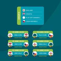 illustrazione di riserva di vettore del gruppo d della fase finale del torneo di calcio 2020 con il programma delle partite. Torneo europeo di calcio 2020 con sfondo. bandiere del paese di vettore