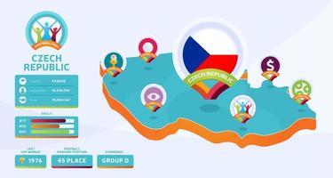 Mappa isometrica dell'illustrazione di vettore del paese della Repubblica ceca. infografica e informazioni sulla nazione della fase finale del torneo di calcio 2020. colori e stile ufficiali del campionato