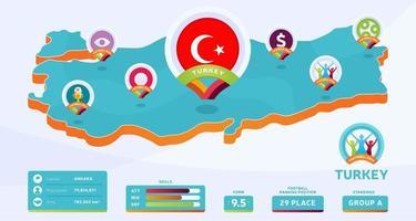 Mappa isometrica dell'illustrazione di vettore del paese della Turchia. infografica e informazioni sulla nazione della fase finale del torneo di calcio 2020. colori e stile ufficiali del campionato