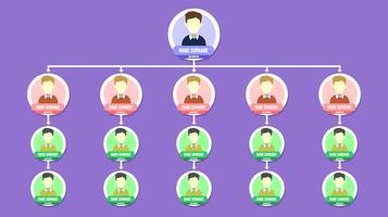 Vettore del diagramma dell'organigramma di lavoro di squadra