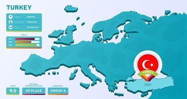 mappa isometrica dell'europa con il paese evidenziato in turchia vettore
