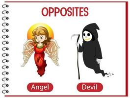 parole opposte con angelo e diavolo vettore