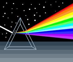 Vettori eccellenti del prisma