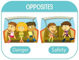 parole opposte con pericolo e sicurezza vettore