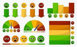 scala di valutazione grande set. progettazione del concetto di feedback. illustrazione vettoriale.