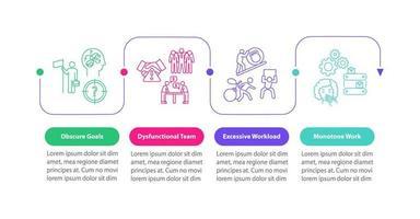 burnout provoca modello di infografica vettoriale. elementi di design della presentazione del team disfunzionali.