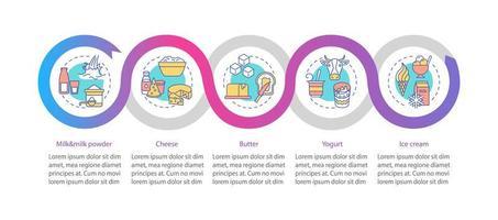 modello di infografica vettoriale di prodotti lattiero-caseari