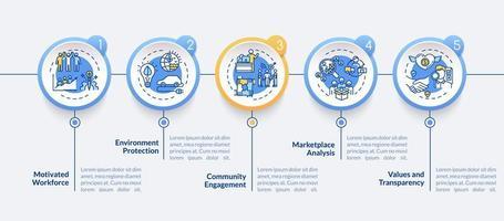 modello di infografica vettoriale di comunicazione aziendale