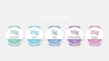 modello di infografica fatto di nutrizione