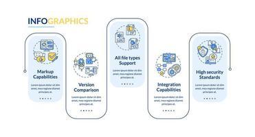 modello di infografica vettoriale di aspetti dello strumento di correzione online