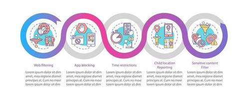 modello di infografica vettoriale di monitoraggio parentale