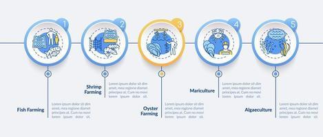 modello di infografica vettoriale di acquacoltura