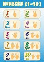 numeri da 1 a 10 poster educativi per bambini vettore