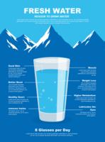 Vettore di tutela dell'acqua pulita