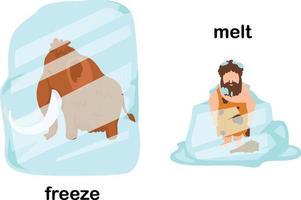illustrazione vettoriale di congelamento e fusione opposto