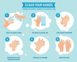pulisci le mani usando uno spray alcolico e un'infografica con gel alcolico
