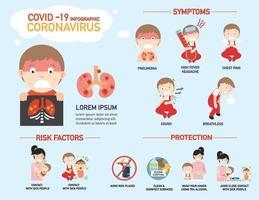 covid-19 coronavirus infografica, illustrazione vettoriale.