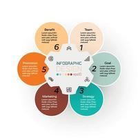 progettazione del diagramma circolare 6 passaggi nella pianificazione aziendale o nella pianificazione del marketing. disegno vettoriale infografica.