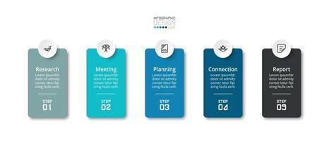 Presentazione in 5 fasi e spiegazione di piani aziendali, piani di marketing e rapporti di studio mediante infografiche quadrate vettoriali.