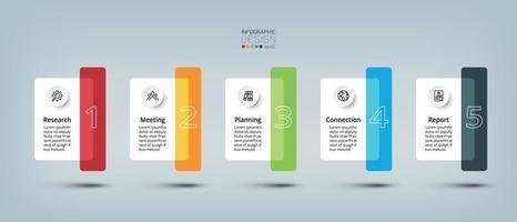 moderno design quadrato con 5 procedure di lavoro per la presentazione dei risultati e delle capacità per affari, organizzazione, azienda e marketing. vettore infografica.