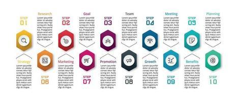 10 passaggi per descrivere i processi di lavoro, pianificare riunioni, condurre e riepilogare i risultati, incluso il reporting dei risultati attraverso un design esagonale, infografiche vettoriali.