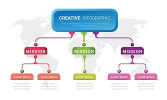 diagramma di flusso con 3 livelli, modello di infografica con 3 etichette e 5 opzioni vettore