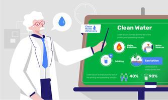 Illustrazione piana di vettore di Infographic di difesa dell'acqua pulita