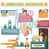 vaccinazioni obbligatorie infografiche ortogonali vettore