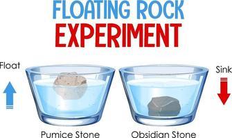 diagramma di esperimento di scienza della roccia galleggiante vettore